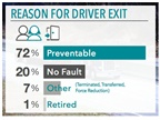 Surveys Yield Clues to Driver Satisfaction