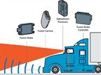 7 Technologies That Will Affect Trucking and the Aftermarket