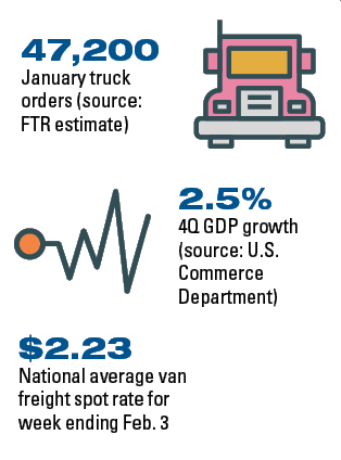 Will increasing freight demand and truck sales lead to an excess of