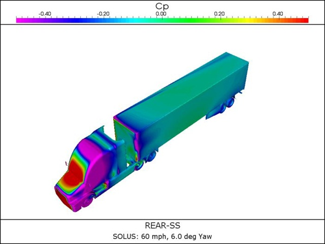 Wind tunnels can be used to simulate crosswind conditions. Here a