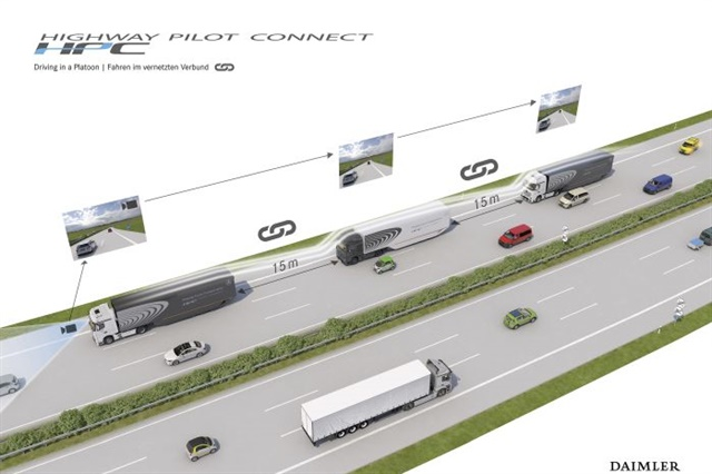 Daimler Trucks recently unveiled the Highway Pilot Connect, a truck platooning system that has already been approved for use in a limited area in Germany. The company said the new platooning system offers up to 7% lower fuel consumption and uses only half of the previously required traffic space. Photo: Daimler