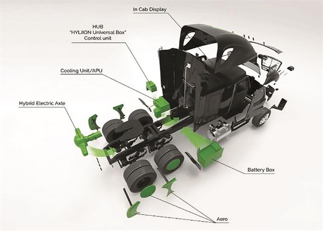Hyliion 6x4HE hybrid system
