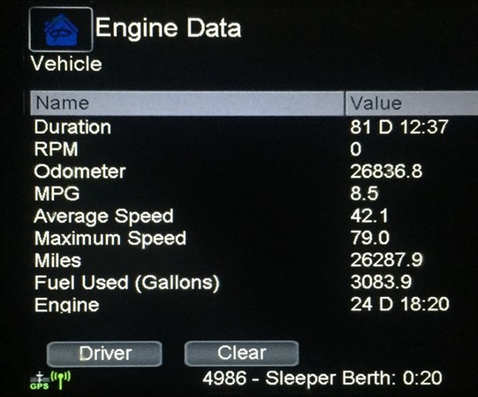 Ploger unit 4161's lifetime trip and fuel consumption data speaks for itself – and it's not even broken in yet.