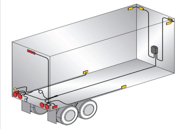 Revised RP-704C includes a wiring schematic for a typical trailer. Note that either one or two lamps may be used at each of the trailer's corners. A single lamp can be in the corner radius, or on the side within 6 inches of the nose. A side-mounted lamp must be PC rated, meaning its light is visible from ahead and behind.