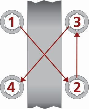 U-bolt nuts should be tightened in this sequence and at the proper torque, often in increments. Shaded column is the axle.