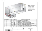 Quality Parts Should Go Into Trailer Electrical Systems, Updated TMC Recommendations Say