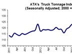 Cold Weather Freezes Out January Truck Tonnage