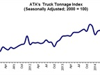 Truck Tonnage Index Declines in June from May, Higher Versus Year Ago