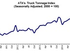 Truck Tonnage Increases 1.3% in July, Near Record High