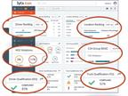 Lytx Rair Can Monitor ELDs for Compliance
