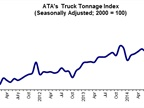 Record Truck Tonnage Remains Steady in September, Up from Year Earlier