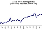 Truck Tonnage Rebounds During October to Near Record High
