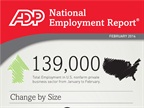 Economic Watch: Job Creation, Non-Manufacturing Employment Lose Steam