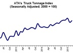 Truck Tonnage Positive Going into Spring Season