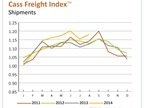Cass Freight Index Advances, Freight Spending Slips