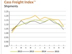 Freight Shipments, Spending Increase in Latest Cass Index