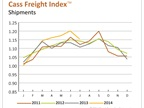Cass Freight Index Posts Usual Summer Decline