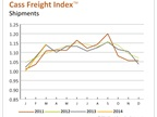 Strong Volume Reflected in Cass Freight Index