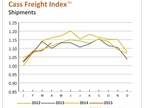 Freight Shipments, Expenditures Increase in April from Month Before