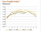 Cass Freight Index Posts Unusual Drop for August