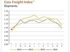 Freight Spending, Shipments Decline from Month Before, Up Over 2014