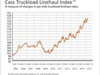 Truckload Linehaul, Intermodal Rates Mixed in April