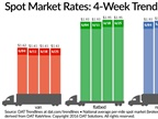 Spot Truckload Freight Rates Stay in Place