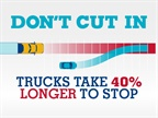 FMCSA Shows Drivers How to Share the Road with Trucks