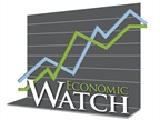 Economic Watch: Overall Conditions Improve, Manufacturing Eases