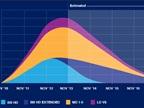 Navistar's Turnaround Progress Overshadowed by Warranty Problems