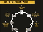 One20 Fuel Program Caters to Owner-Operators and Small Fleets
