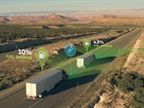 Omnitracs Partners with Peloton on Truck Platooning Product