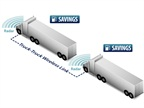 Lockheed Martin Invests In Truck Platooning Technology