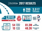 Trucking Moves America Forward Doubled Media Presence Last Year