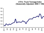 Truck Tonnage Unchanged in December, Up 3.5% in 2014