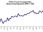 Mostly Flat Truck Tonnage Index Posts Small Increase