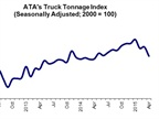 April Truck Tonnage Decreases, Weakening GDP Outlook