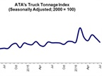 Truck Tonnage Hits Lowest Level in 9 Months