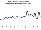 December Truck Tonnage Reflects Pattern of Volatility