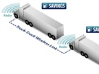 Volvo Invests in Platooning Technology