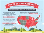 State of Trucking for 2017: The Driver Shortage