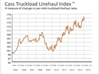 Truckload Linehaul and Intermodal Prices Head Higher in January