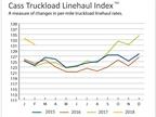 Truckload Linehaul, Intermodal Rates Remain High Despite Slip