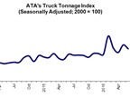 Truck Tonnage Index Seesaws Downward in June