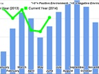 Trucking Conditions Index Moves Higher