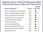 Economic Watch: Small Business Optimism Running High