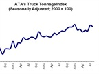 Truck Tonnage Index Dips Slightly in August