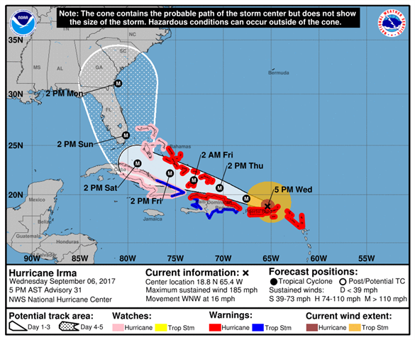 Hurricane Irma s likely path will take it along Florida s southern