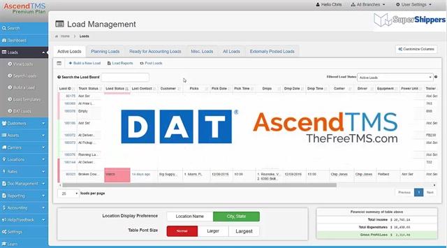 Screenshot via DAT Solutions