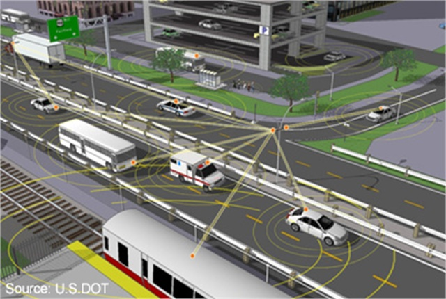 Michigan is emerging as one of the leaders in vehicle-to-infrastructure and vehicle-to-vehicle communications research and adoption. Image courtesy of U.S. DOT.
